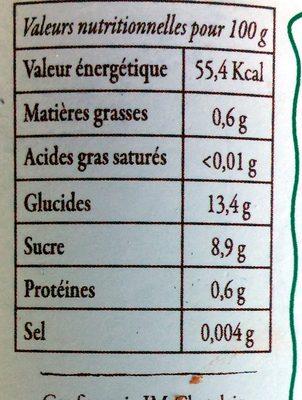 Myrtilles Pommes - Valori nutrizionali - fr