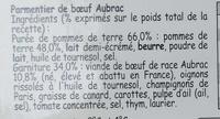 Parmentier de Boeuf - Ingrediënten - fr