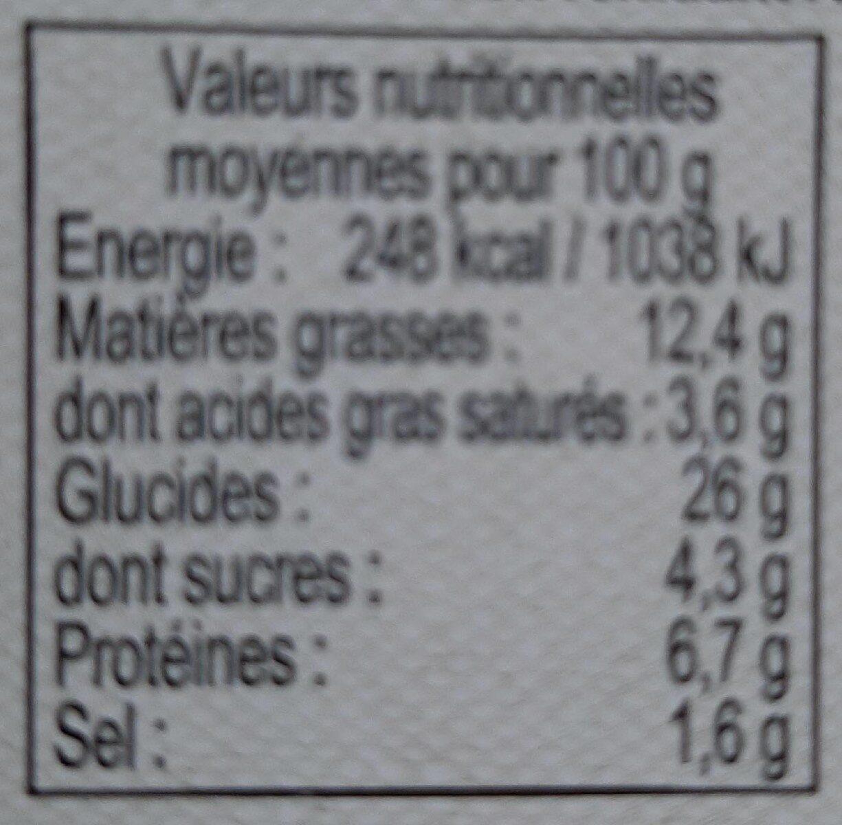 Pommes dauphine - Informations nutritionnelles - fr