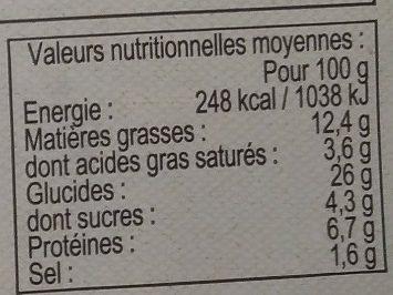 Pommes dauphine - Voedingswaarden