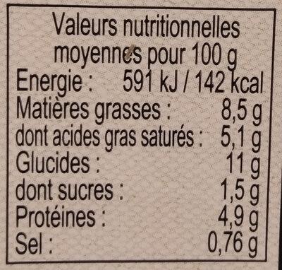 Tartiflette - Informations nutritionnelles