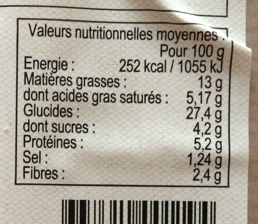 Chaussons aux légumes confits - Informations nutritionnelles
