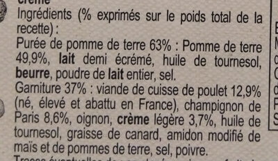 Parmentier de Poulet - Ingrédients - fr