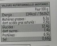 Parmentier de Poulet - Voedingswaarden - fr