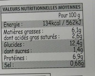 Parmentier de Poulet - Informations nutritionnelles - fr