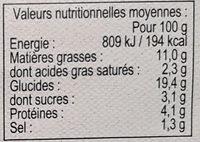 Râpés de pommes de terre lardons oignons - Informations nutritionnelles - fr