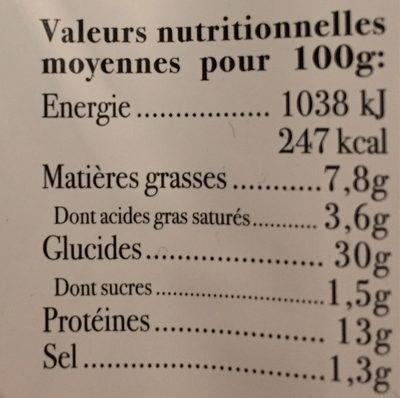 Ravioli aux cèpes - Informations nutritionnelles
