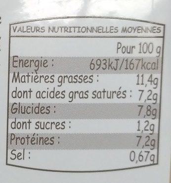 Truffade - Informations nutritionnelles - fr