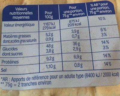 Le Carré Nature (maxi format) - Nutrition facts