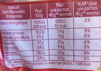 12 pains au lait super moelleux - Nutrition facts