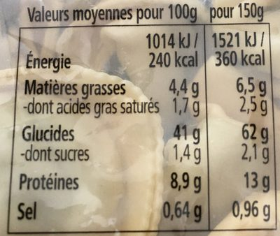 Tortelloni Ricotta Épinards - Nutrition facts