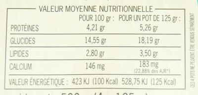 Yaourts à la pêche du Roussilon - Informations nutritionnelles