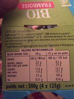 Péchalou - Nutrition facts