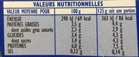 Yaourt brebis bio citron - Informations nutritionnelles - fr