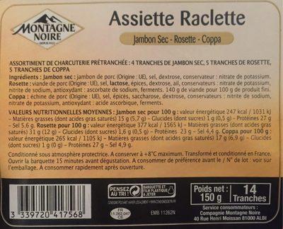 Assiette Raclette Jambon sec-Rosette-Coppa - Informations nutritionnelles - fr