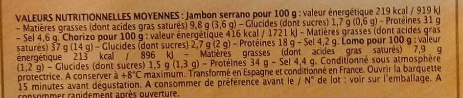 Assiette Espagnole - Informations nutritionnelles