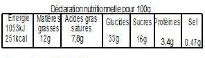 Pâté aux pommes caramel individuel 180g - Informations nutritionnelles - fr