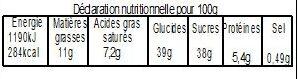 Pâté abricots individuel 160g - Informations nutritionnelles - fr