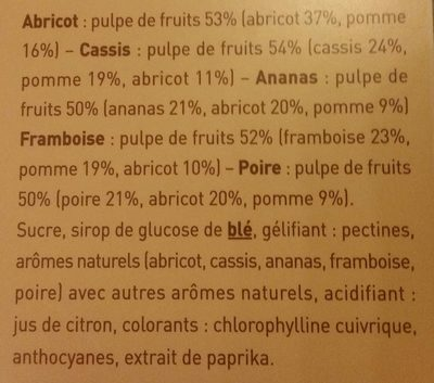 Pates De Fruits Auvergne - Ingredients