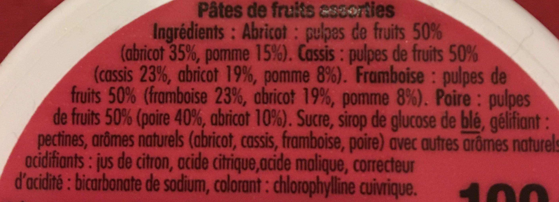 Pâtes de fruits - Ingredients