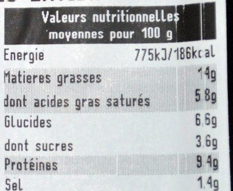 Boudin Blanc à l'Ancienne (* 8) - Informations nutritionnelles - fr