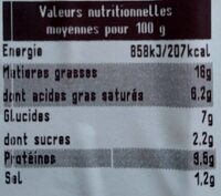 Boudin blanc a l ancienne - Informations nutritionnelles - fr