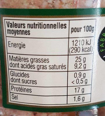 Terrine de pintade au sauternes - Informations nutritionnelles - fr