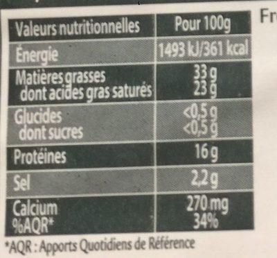 Saint Agur - Informations nutritionnelles