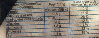 Pastel a l'emmental - 180 g - Brick - Informations nutritionnelles - fr