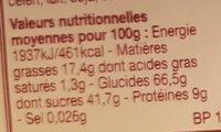 Nougat tendre de Montélimard - Nutrition facts