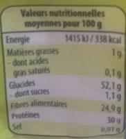 Lentille Verte - Informations nutritionnelles
