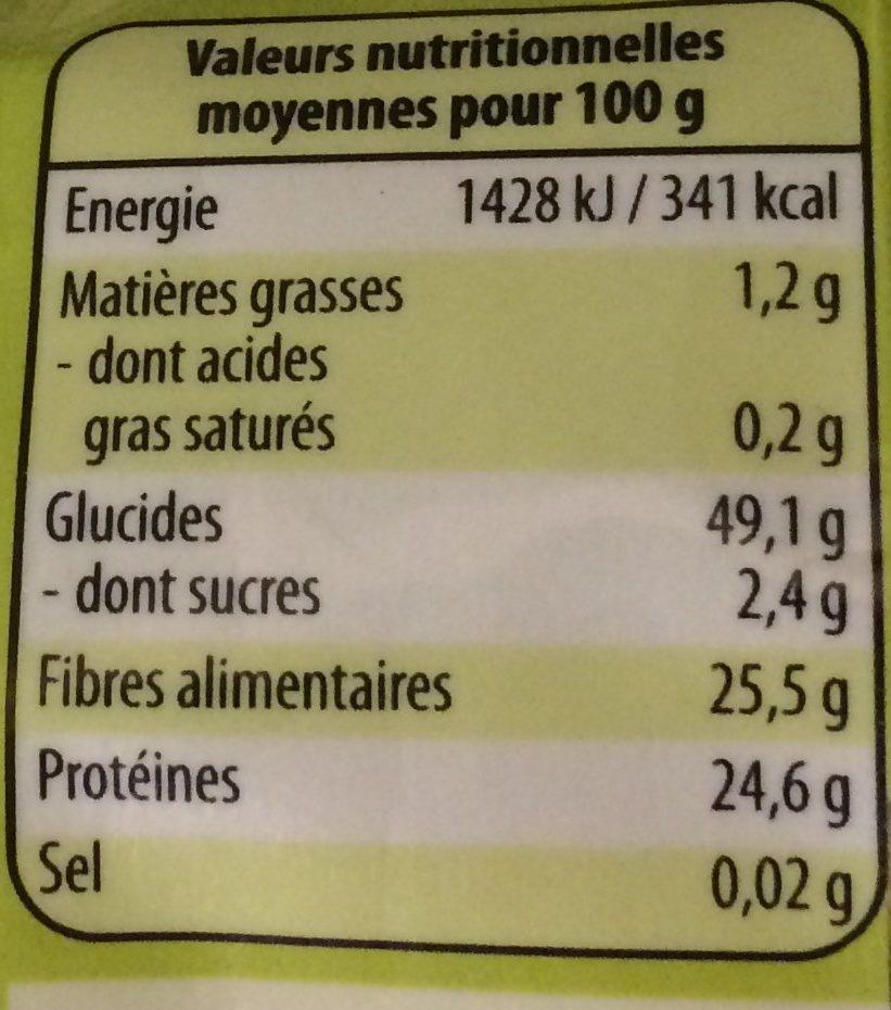 Pois cassé - Informations nutritionnelles