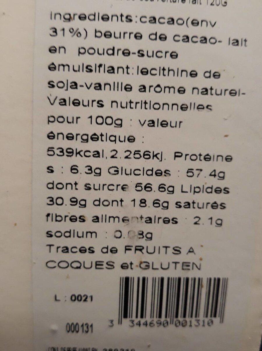 Le lapin chocolat au lait - Valori nutrizionali - fr