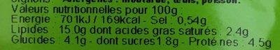 La Provençale - Nutrition facts