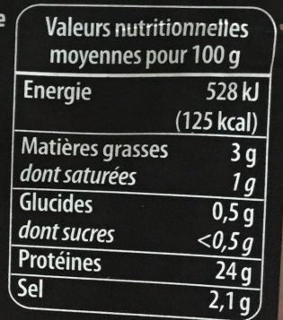 Rôti de porc cuit - Voedingswaarden