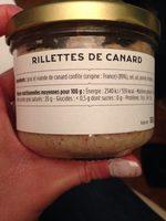 Rillettes De Canard - Ingrédients - fr