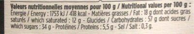 Le petit cake aux fruits - Voedingswaarden - fr