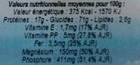 Farine de blé Khorasan Kamut - Nutrition facts - fr