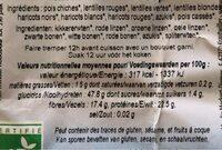 Mélange de légumineuses - Nutrition facts - fr