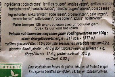 Mélange de légumineuses - Nutrition facts
