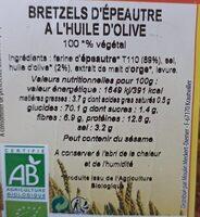 BRETZEL EPEAUTRE - Voedingswaarden - fr