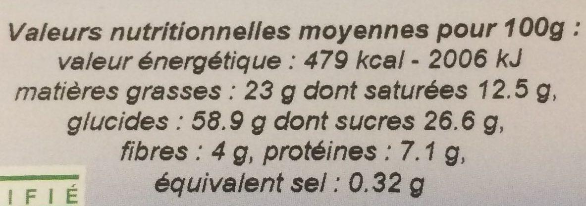 Carrés d'Épeautre - Nutrition facts