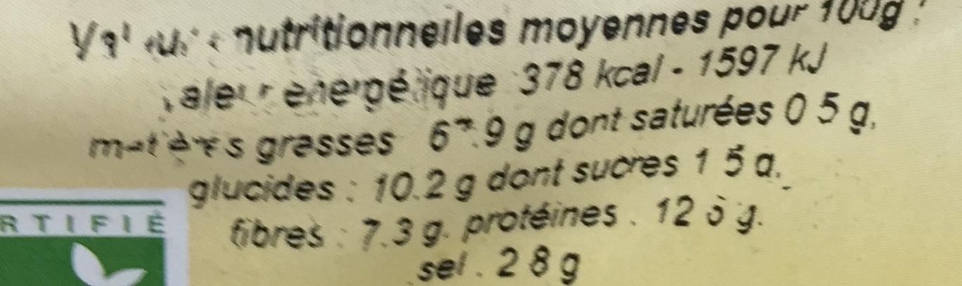 Bretzel epeautre quinoa - Valori nutrizionali - fr