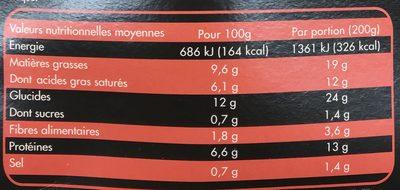 Tartiflette de Savoie au reblochon AOP - Voedingswaarden - fr