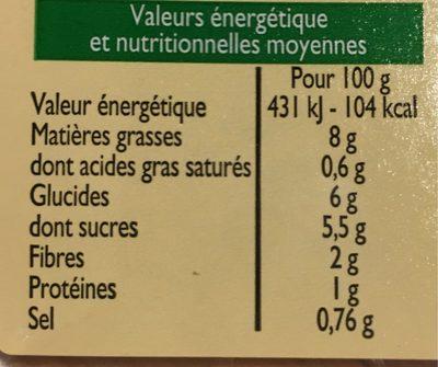 Coleslow - Voedingswaarden