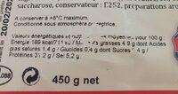 Jambon sec 10 tranches généreuses - Nutrition facts - fr