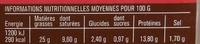 Saucisses de Toulouse - Nutrition facts