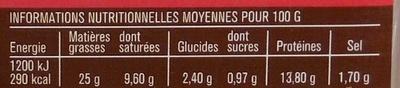 Saucisses de Toulouse - Nutrition facts - fr