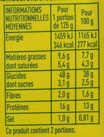 Ravioli 4 fromages - Nutrition facts