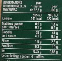 4 muffins blancs - Informations nutritionnelles - fr